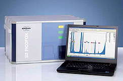 Trace Element Analysis - Rapid screening by TXRF